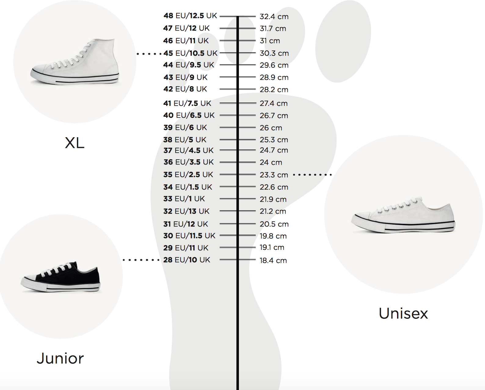Matentabellen sneakers