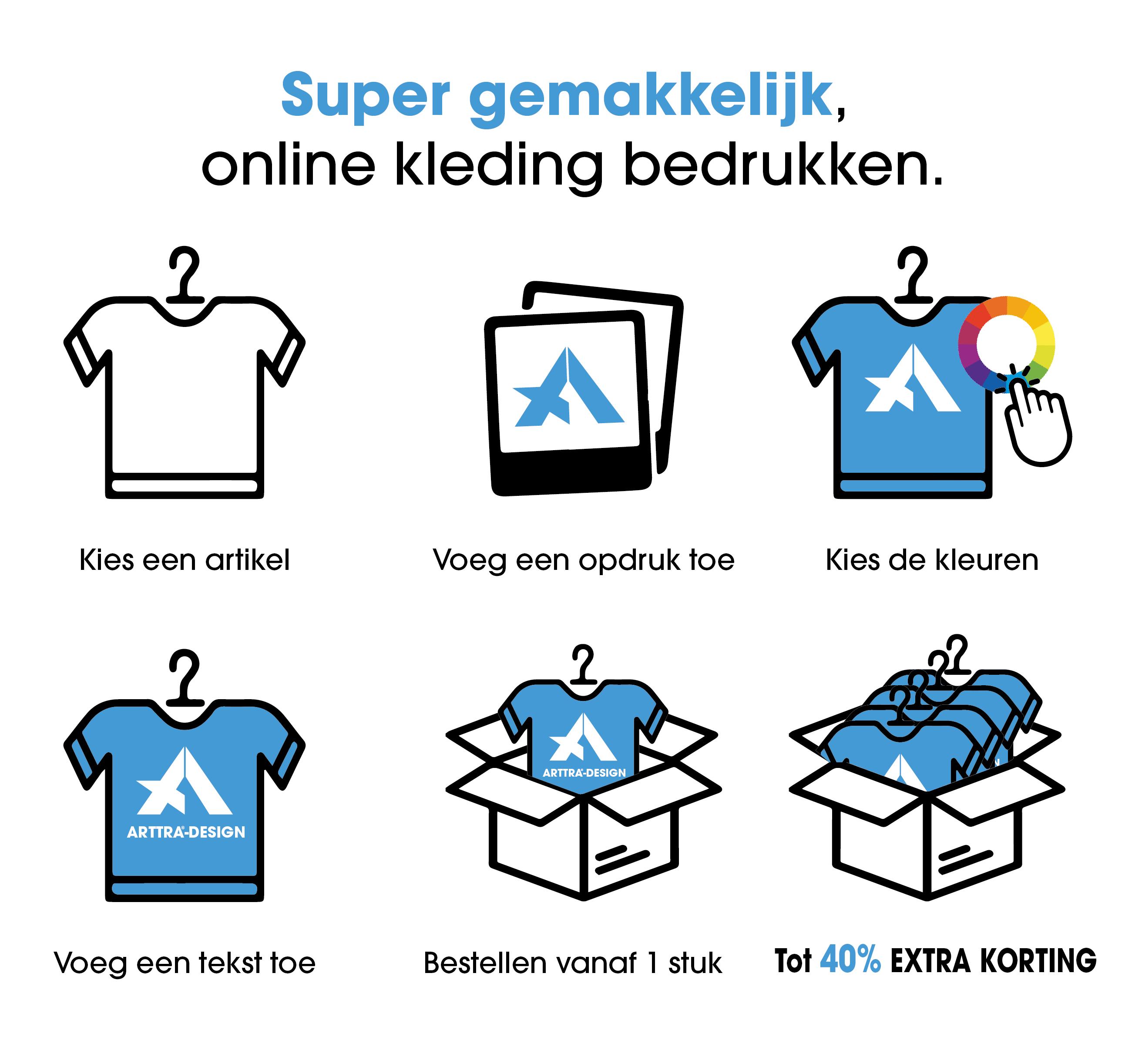 Online kleding bedrukken